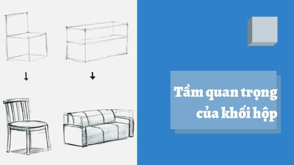 Tầm quan trọng của khối hộp (Nguồn: Pinterest)
