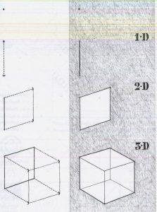 bố cục tạo hình không gian kiến trúc MẤU CHỐT CỦA BỐ CỤC TẠO HÌNH KHÔNG GIAN KIẾN TRÚC 1 223x300