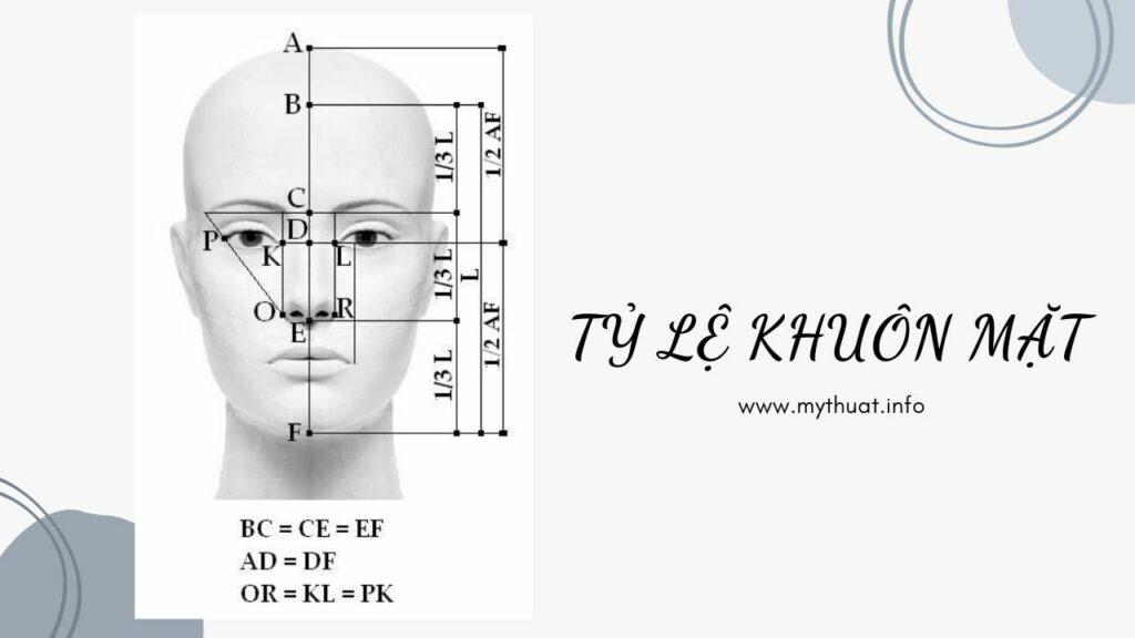 Tỷ lệ khuôn mặt