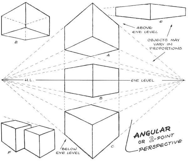 Hình 12: phối cảnh khối vuông (Nguồn: Printerest)