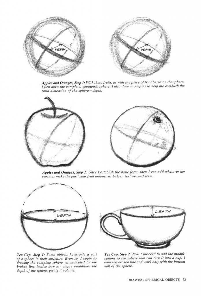 Hình 3: Vẽ vật mẫu từ khối cầu (Nguồn: printerest)
