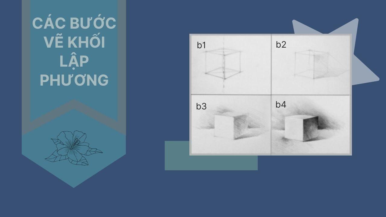 Các bước vẽ khối lập phương