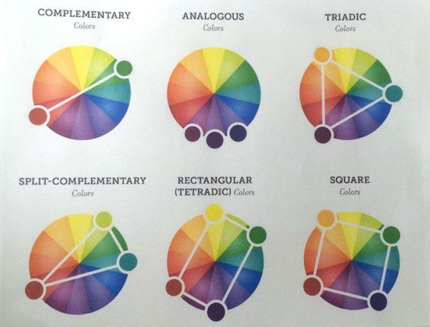 color-charts