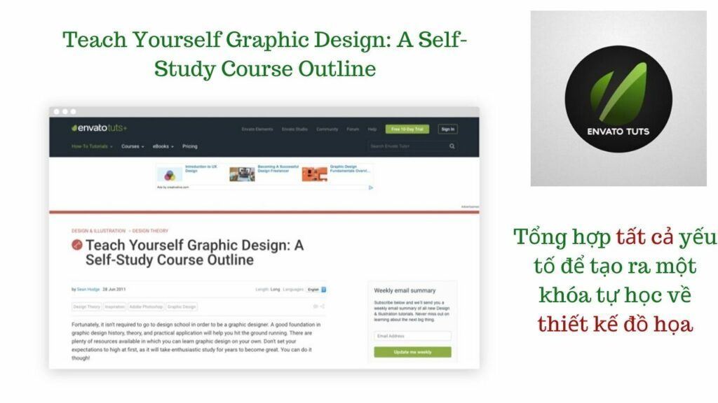 Teach Yourself Graphic Design: A Self-Study Course Outline