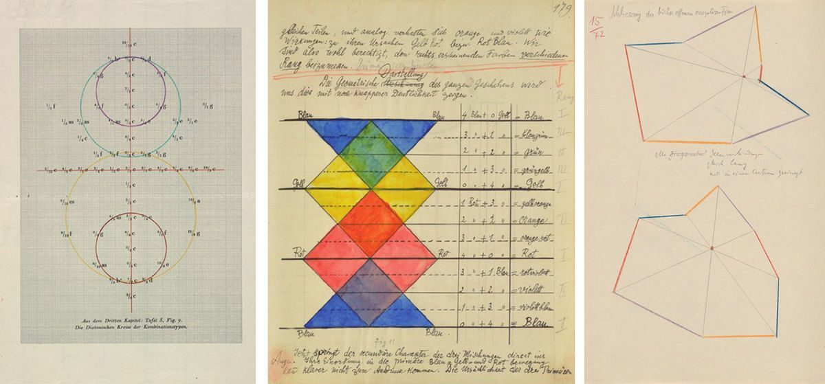 Pages from Paul Klee's notes. Images via Zentrum Paul Klee. LÀM SAO ĐỂ TRỞ THÀNH HỌA SĨ, THEO PHƯƠNG PHÁP PAUL KLEE Pages from Paul Klee s notes