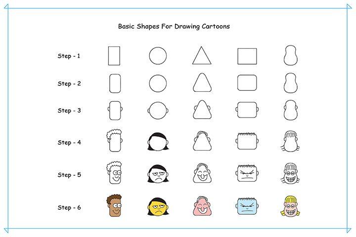 dạy bé vẽ hình cơ bản