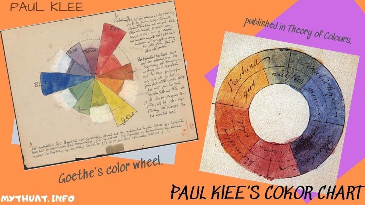 Làm sao để trở thành họa sĩ ? Vòng tuần sắc của Paul Klee
