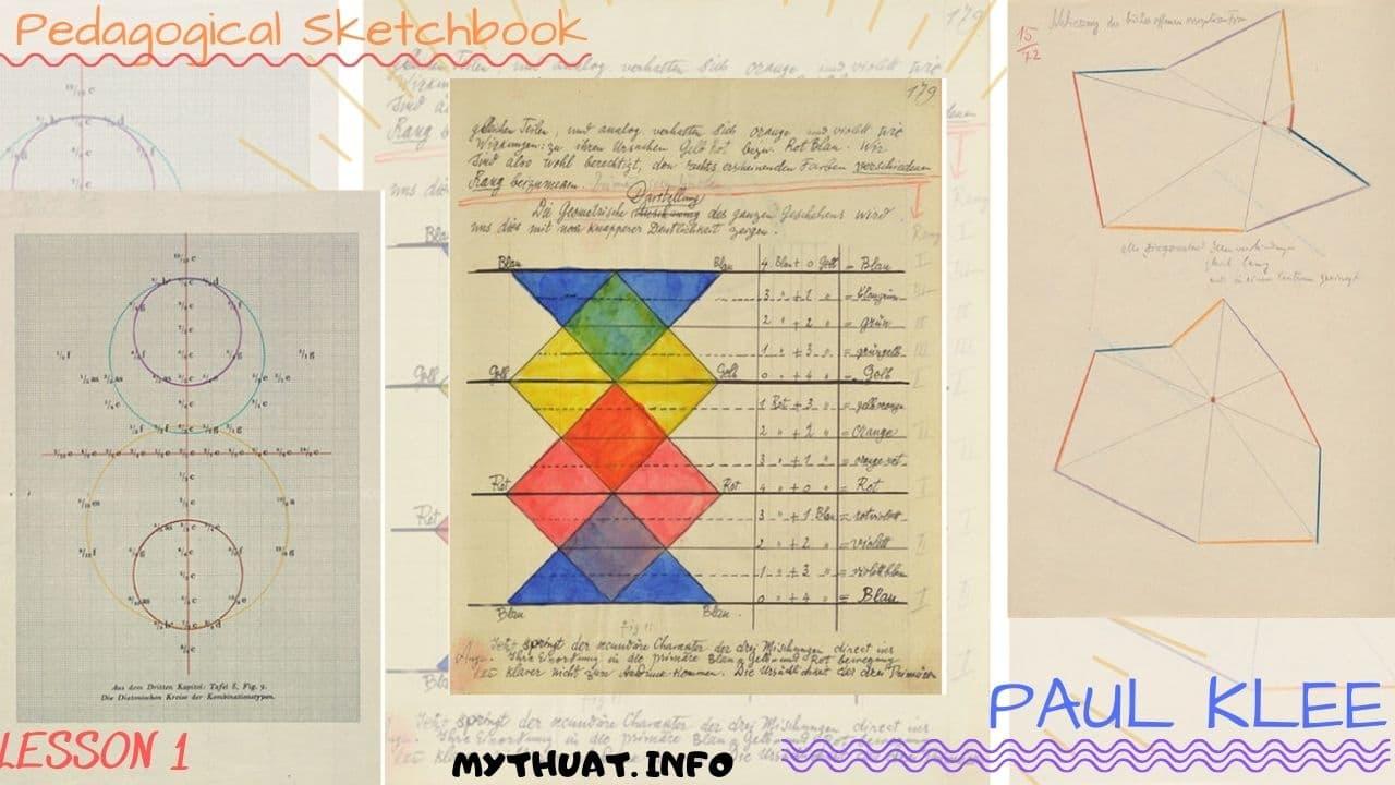 Làm sao để trở thành họa sĩ ? Sơ Đồ của Paul Klee