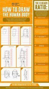 cách vẽ người